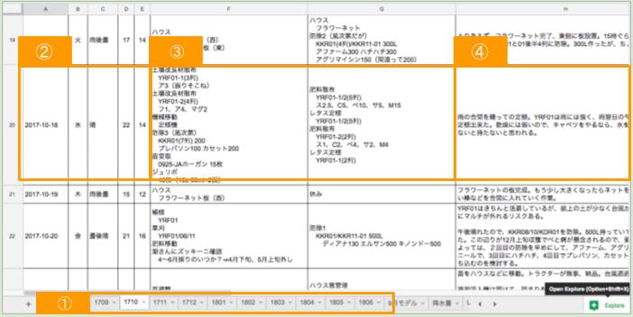 図2.2.2.作業管理表画面例 2017年10月